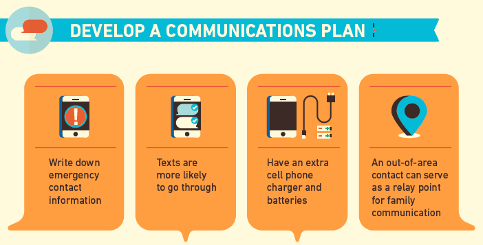 Communication Plan