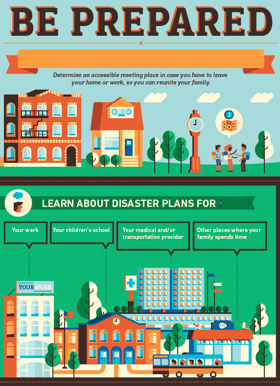 Learn about disaster plans