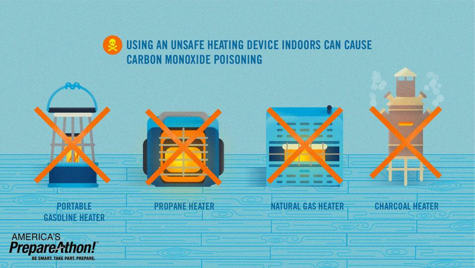 unsafe heating devices indoors can cause carbon monoxide poisoning